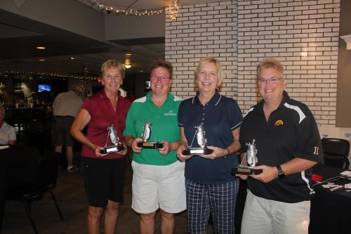 Winners of Low Gross Women's